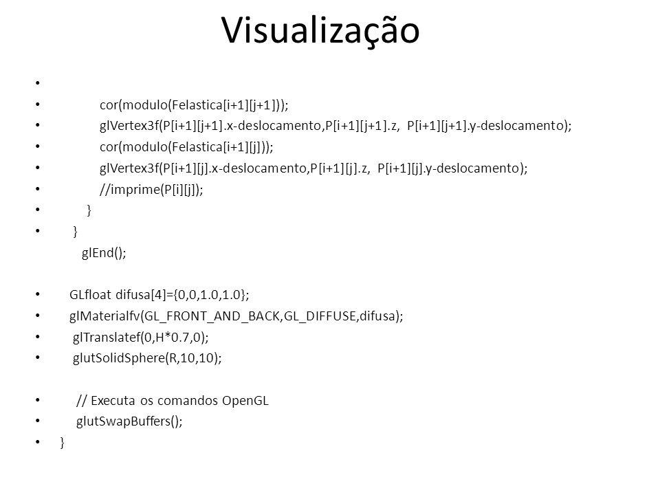 Visualização cor(modulo(Felastica[i+1][j+1]));